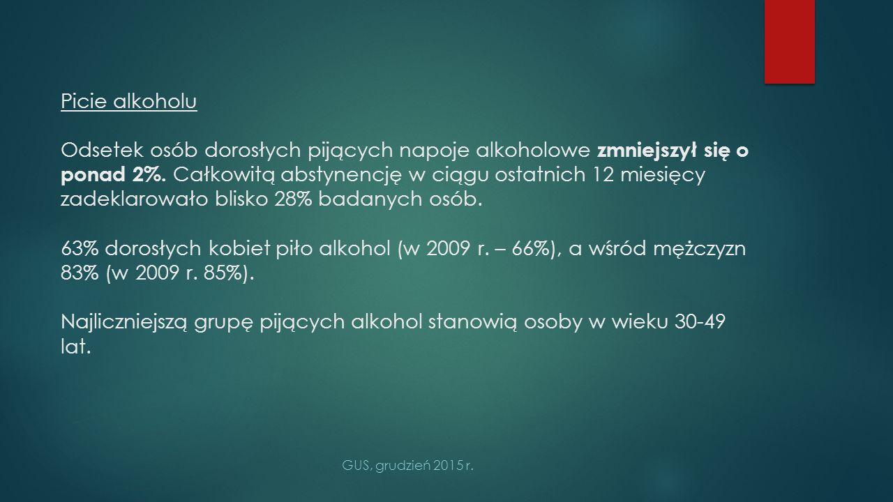 Picie alkoholu Odsetek osób dorosłych pijących napoje alkoholowe zmniejszył się o ponad 2%. Całkowitą abstynencję w ciągu ostatnich 12 miesięcy zadeklarowało blisko 28% badanych osób. 63% dorosłych kobiet piło alkohol (w 2009 r. – 66%), a wśród mężczyzn 83% (w 2009 r. 85%). Najliczniejszą grupę pijących alkohol stanowią osoby w wieku 30-49 lat.