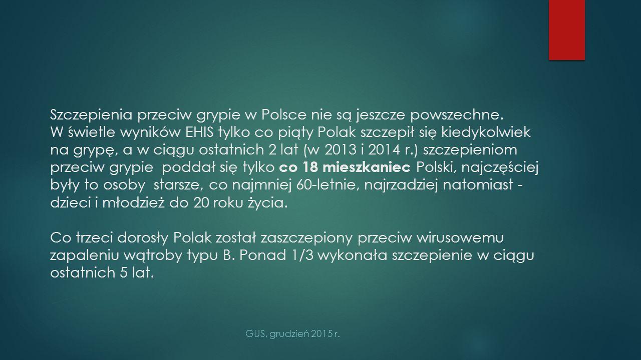 Szczepienia przeciw grypie w Polsce nie są jeszcze powszechne
