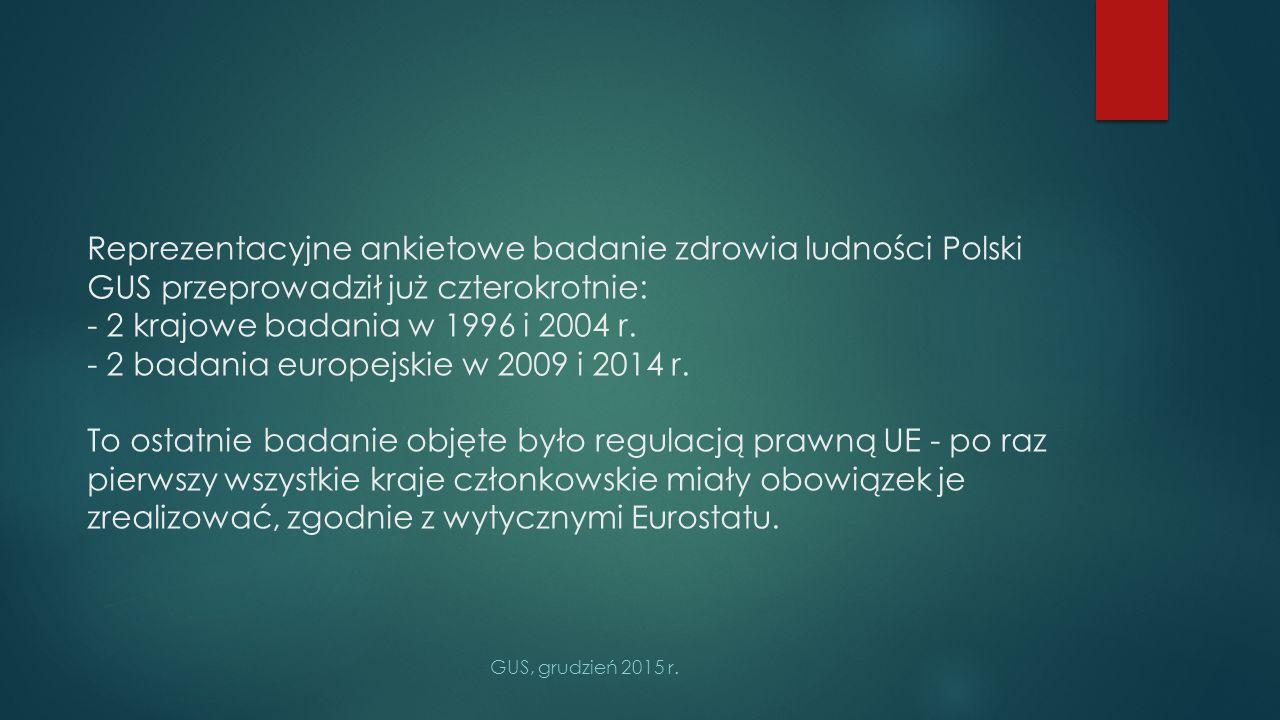 Reprezentacyjne ankietowe badanie zdrowia ludności Polski GUS przeprowadził już czterokrotnie: - 2 krajowe badania w 1996 i 2004 r. - 2 badania europejskie w 2009 i 2014 r. To ostatnie badanie objęte było regulacją prawną UE - po raz pierwszy wszystkie kraje członkowskie miały obowiązek je zrealizować, zgodnie z wytycznymi Eurostatu.
