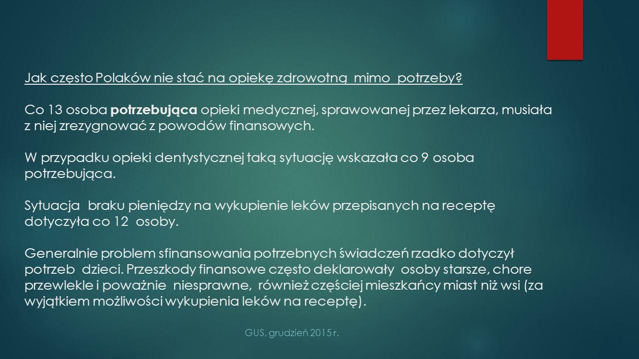 Jak często Polaków nie stać na opiekę zdrowotną mimo potrzeby