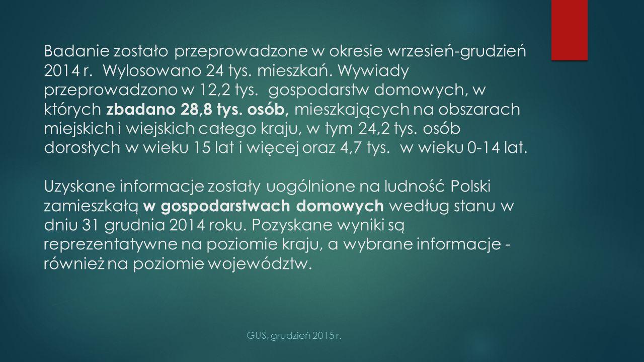 Badanie zostało przeprowadzone w okresie wrzesień-grudzień 2014 r