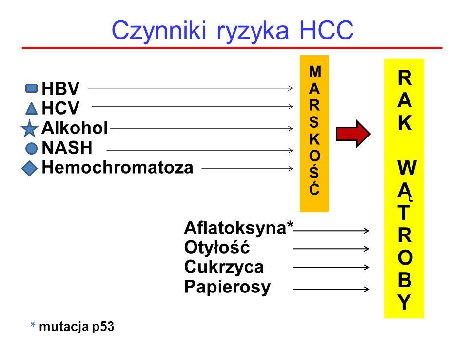 Czynniki ryzyka HCC RAK WĄ T ROBY HBV HCV Alkohol NASH Hemochromatoza