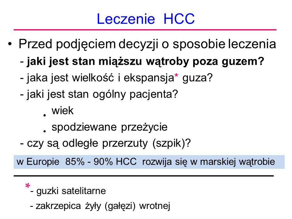 Leczenie HCC Przed podjęciem decyzji o sposobie leczenia *