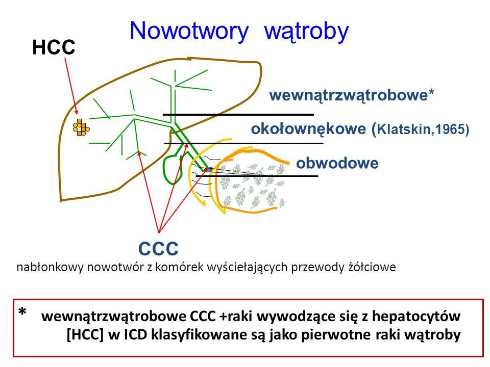 Nowotwory wątroby HCC okołownękowe (Klatskin,1965) obwodowe