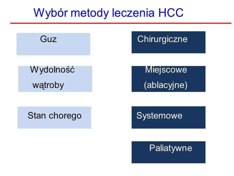 Wybór metody leczenia HCC
