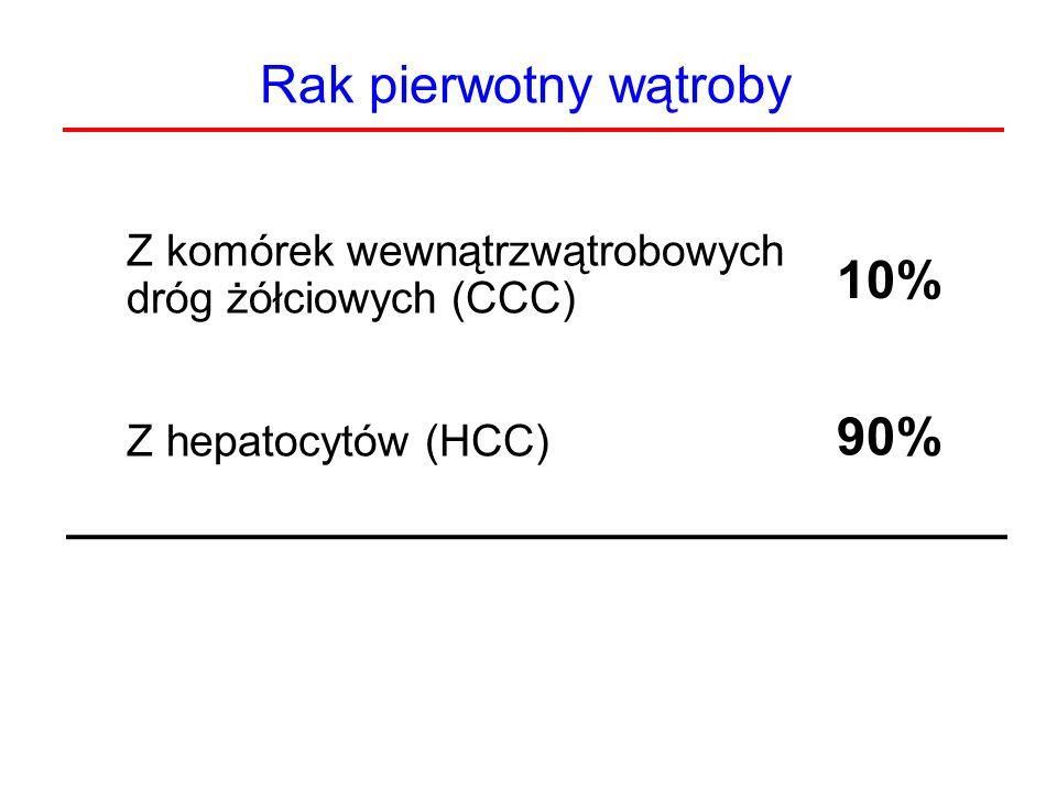 Rak pierwotny wątroby 10% 90%