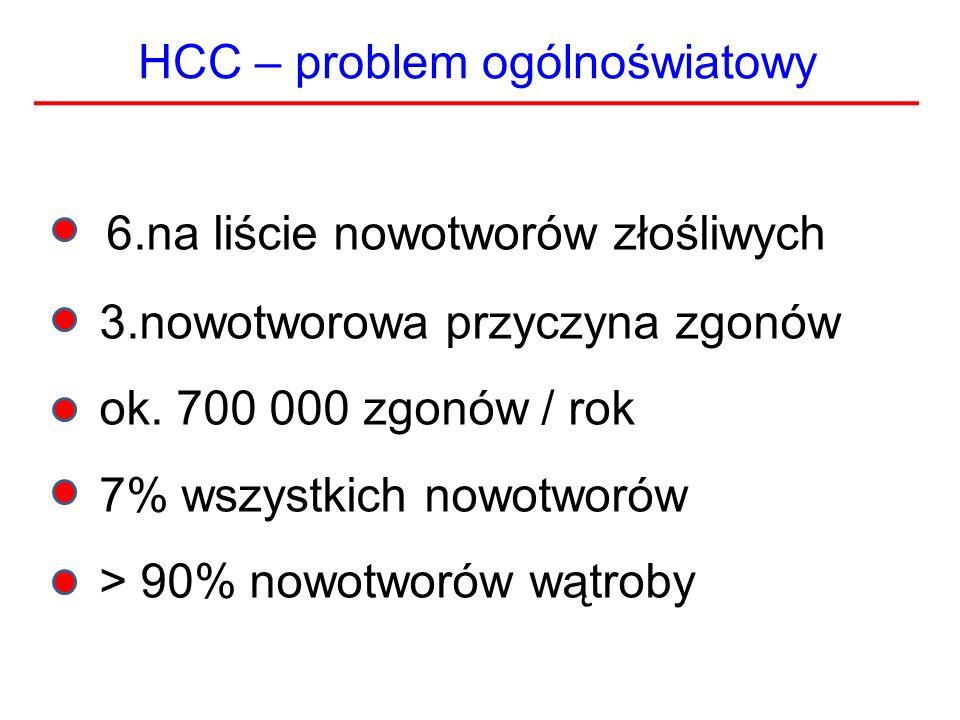 HCC – problem ogólnoświatowy