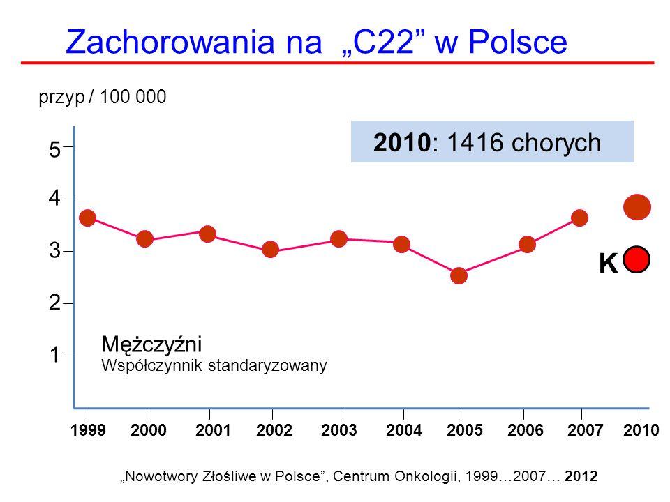 """Zachorowania na """"C22 w Polsce"""