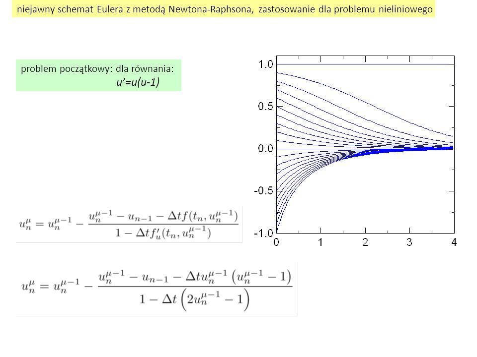 problem początkowy: dla równania: u'=u(u-1)