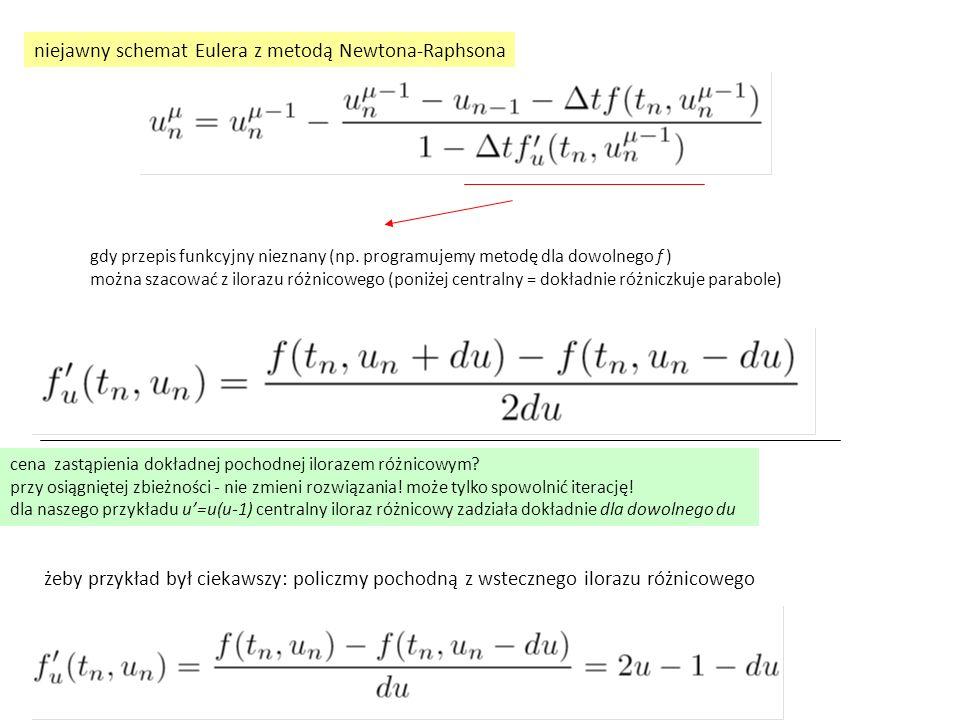 niejawny schemat Eulera z metodą Newtona-Raphsona