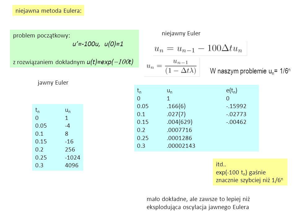 W naszym problemie un= 1/6n