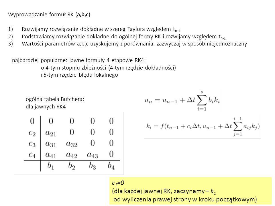 (dla każdej jawnej RK, zaczynamy – k1