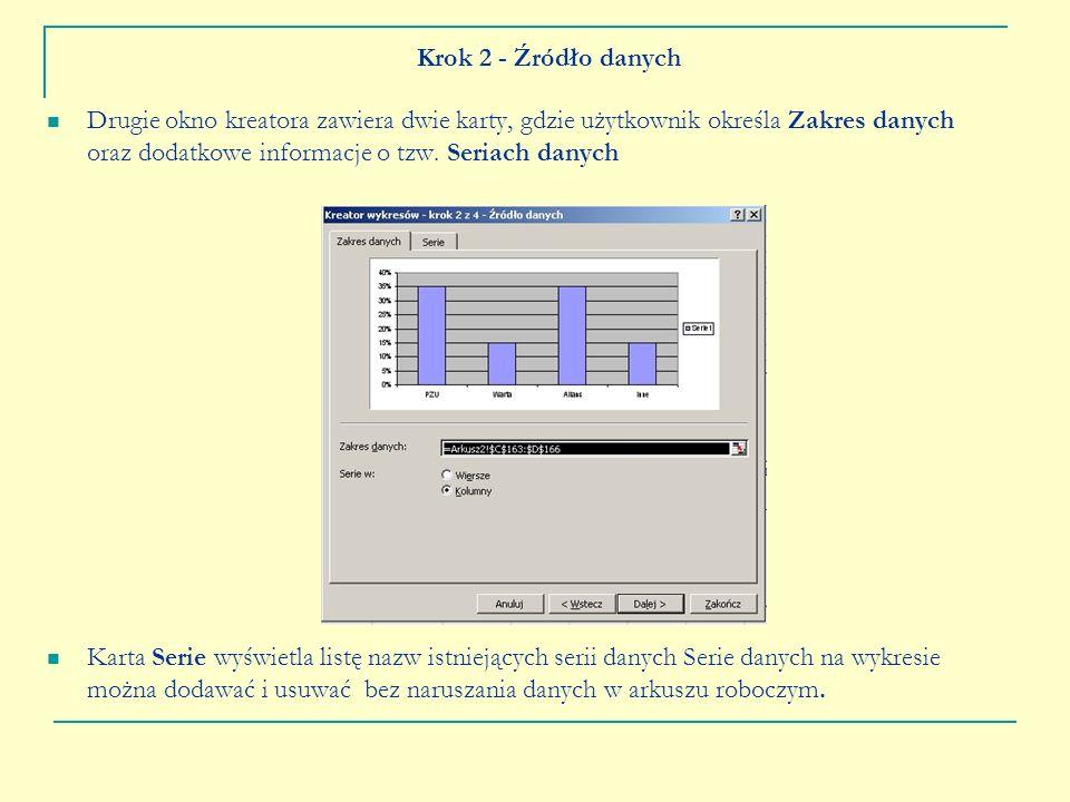 Krok 2 - Źródło danych