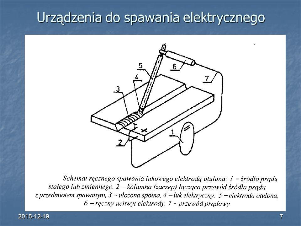 Urządzenia do spawania elektrycznego