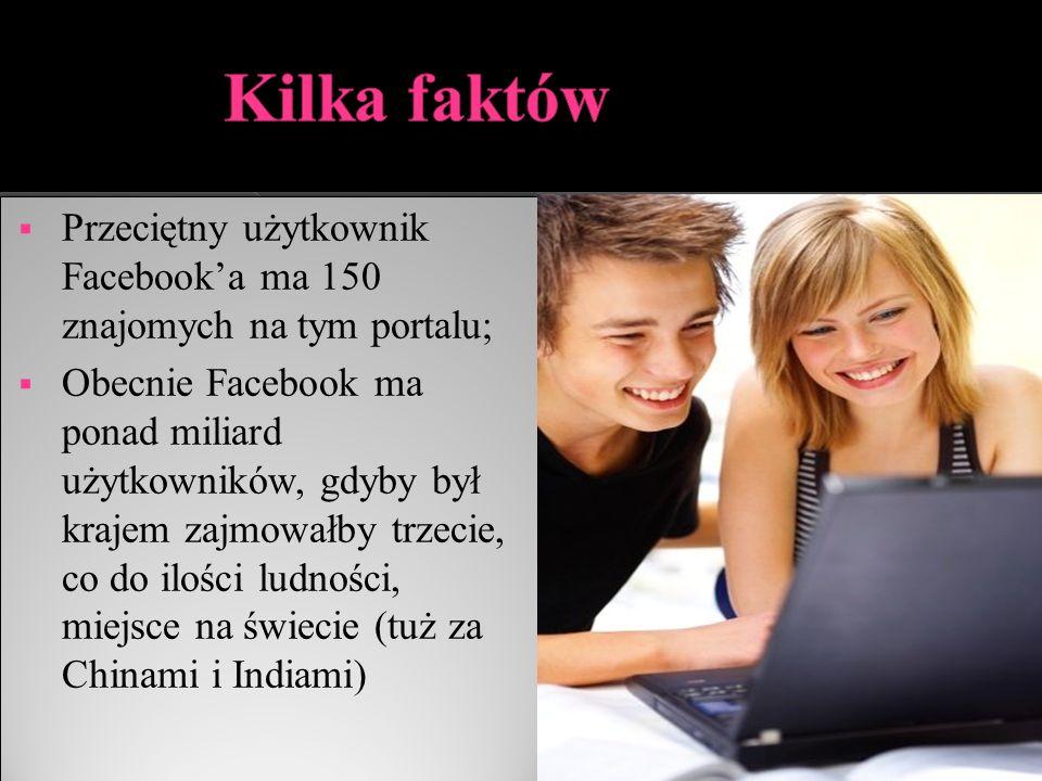 Kilka faktów Przeciętny użytkownik Facebook'a ma 150 znajomych na tym portalu;