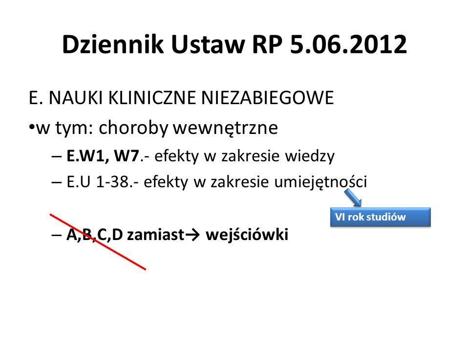 Dziennik Ustaw RP 5.06.2012 E. NAUKI KLINICZNE NIEZABIEGOWE