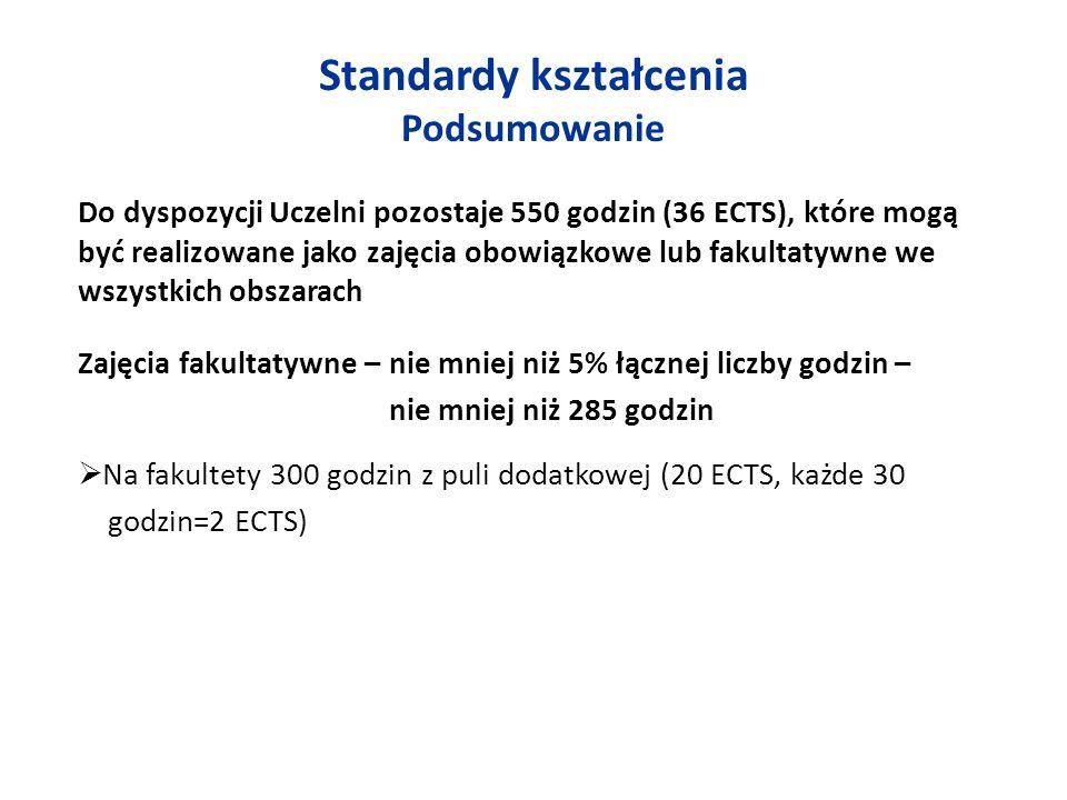 Standardy kształcenia Podsumowanie