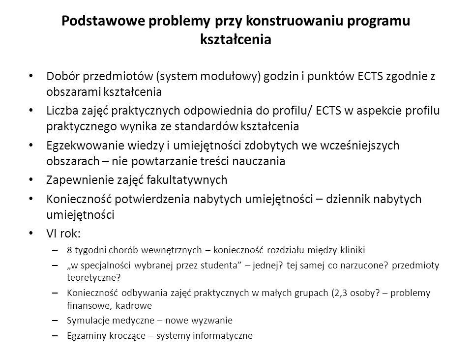 Podstawowe problemy przy konstruowaniu programu kształcenia