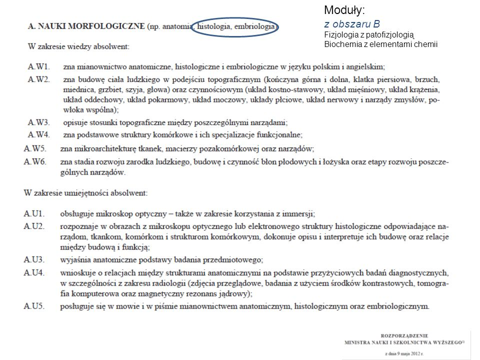 Moduły: z obszaru B Fizjologia z patofizjologią