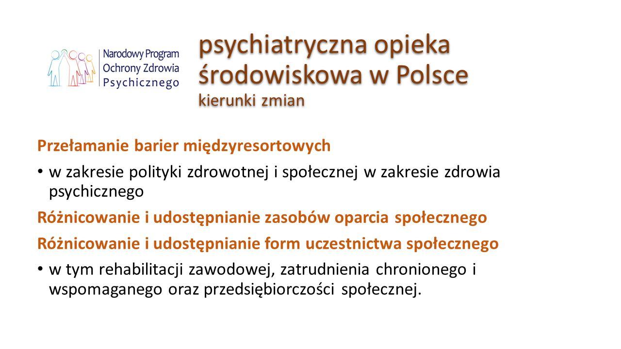 psychiatryczna opieka środowiskowa w Polsce kierunki zmian