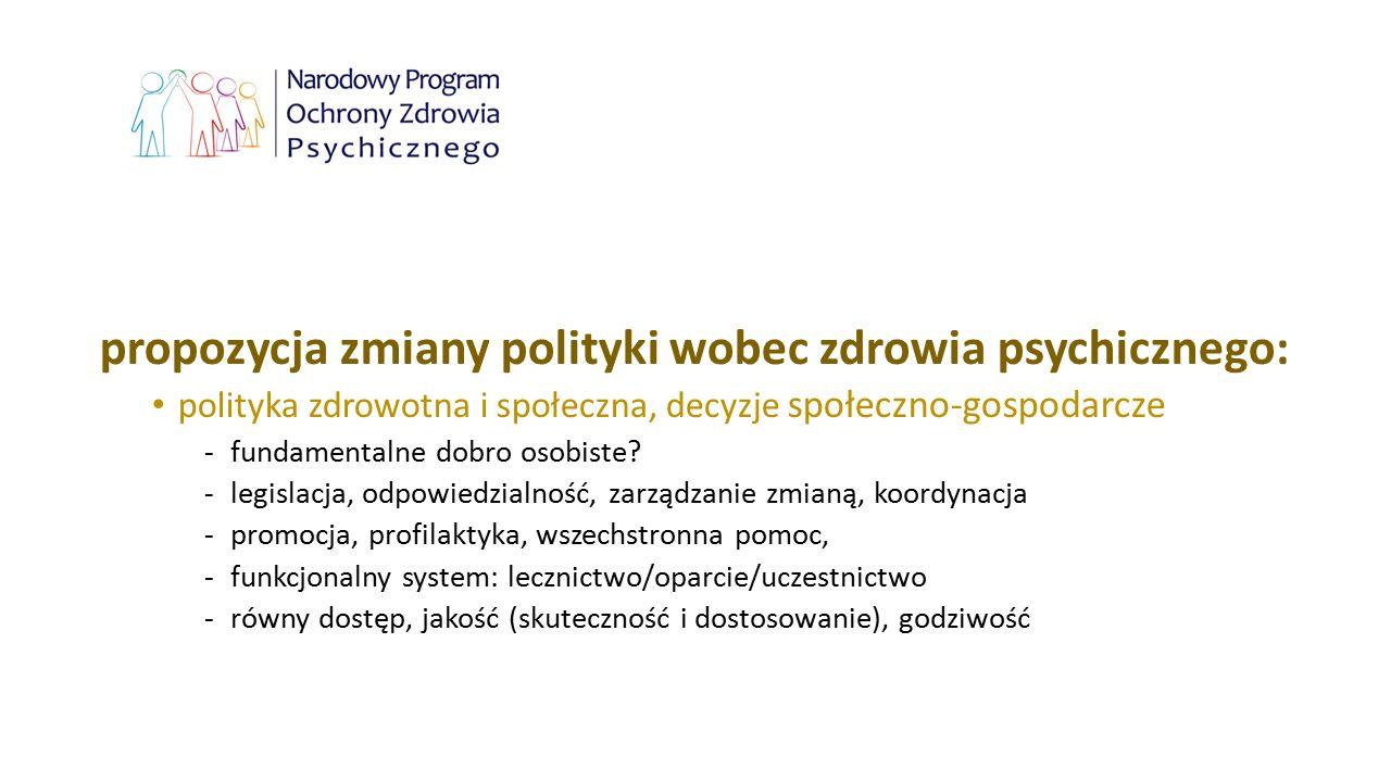 propozycja zmiany polityki wobec zdrowia psychicznego: