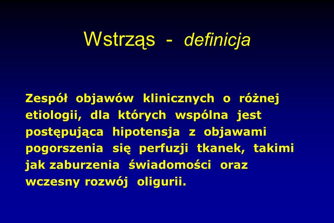 Wstrząs - definicja Zespół objawów klinicznych o różnej