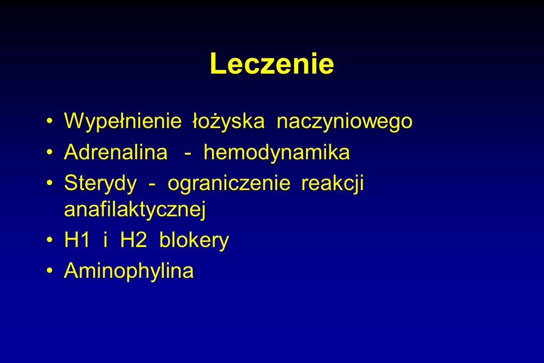 Leczenie Wypełnienie łożyska naczyniowego Adrenalina - hemodynamika