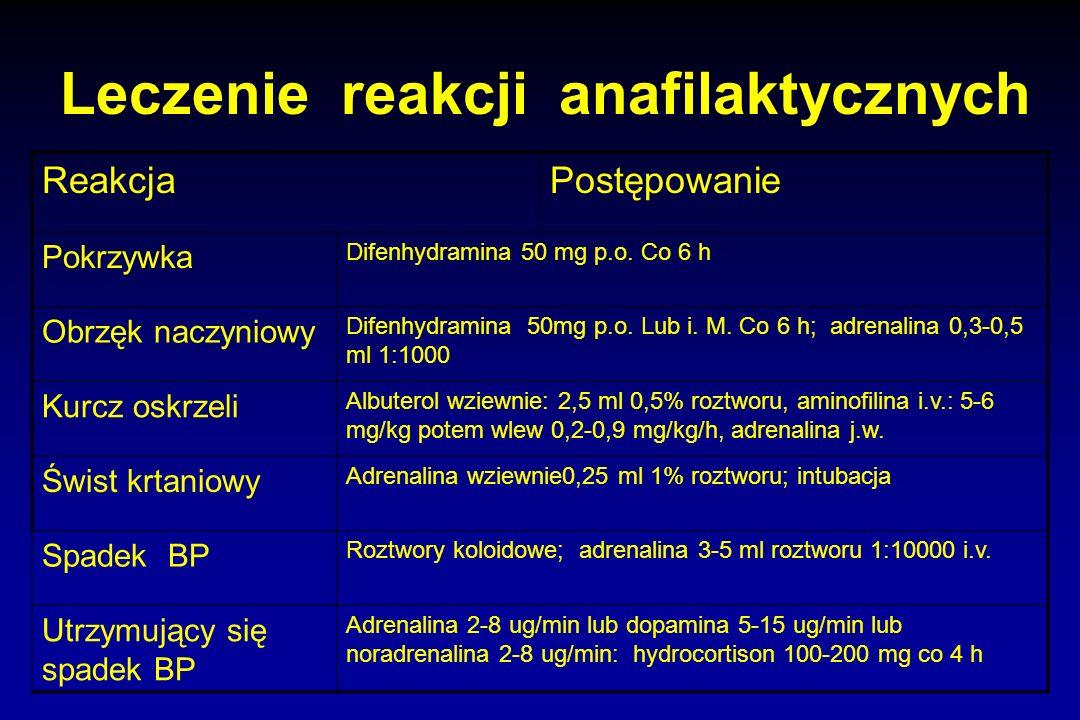 Leczenie reakcji anafilaktycznych