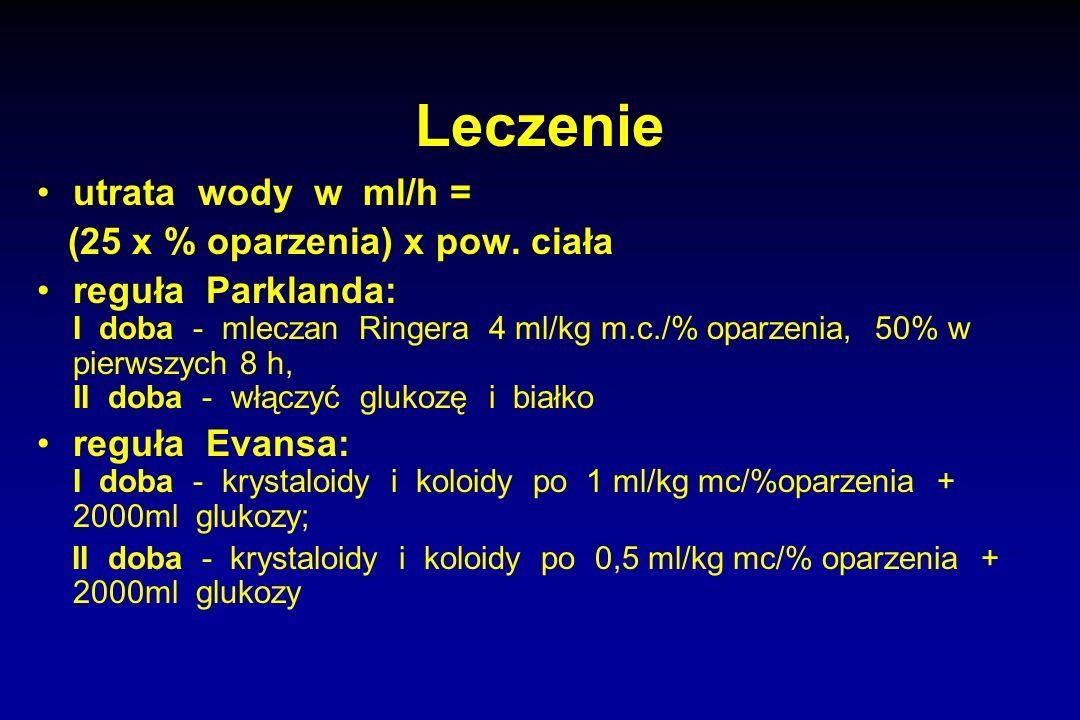 Leczenie utrata wody w ml/h = (25 x % oparzenia) x pow. ciała