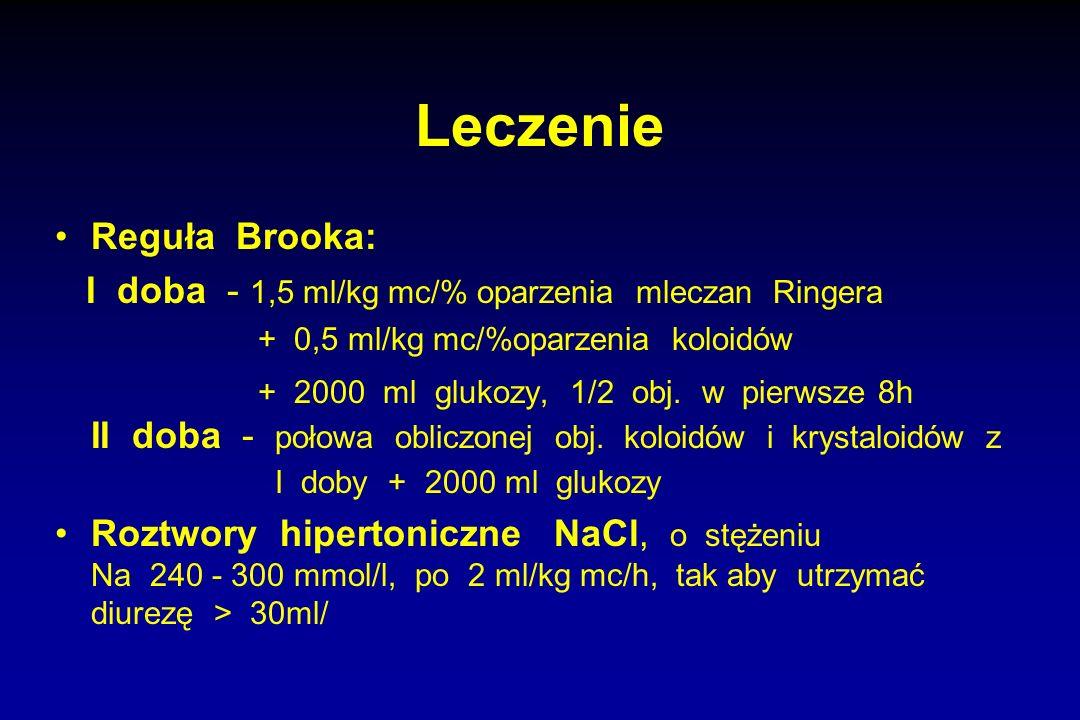 Leczenie Reguła Brooka: