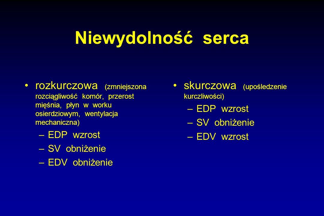 Niewydolność serca rozkurczowa (zmniejszona rozciągliwość komór, przerost mięśnia, płyn w worku osierdziowym, wentylacja mechaniczna)