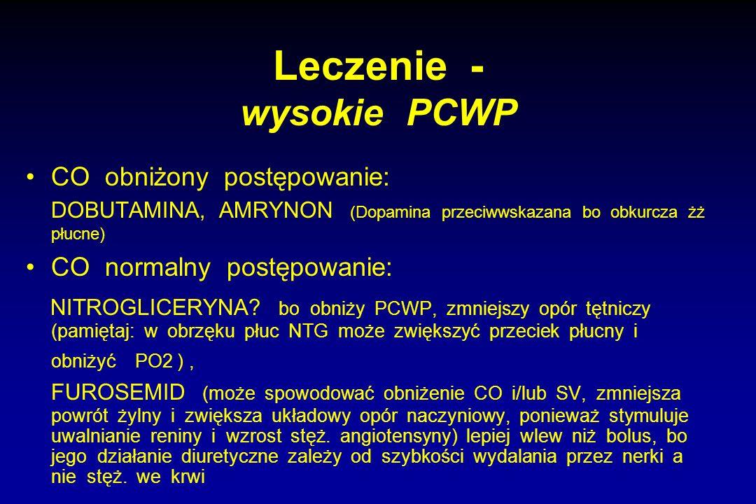 Leczenie - wysokie PCWP
