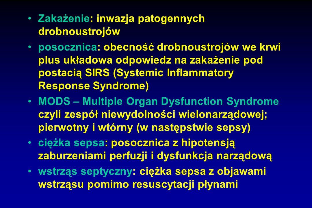 Zakażenie: inwazja patogennych drobnoustrojów