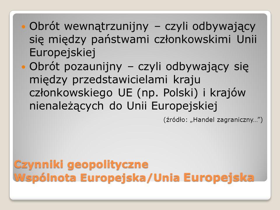 Czynniki geopolityczne Wspólnota Europejska/Unia Europejska
