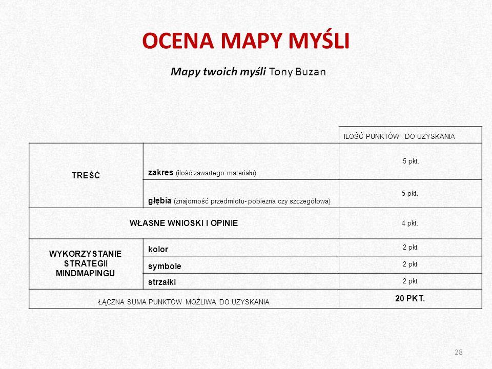 OCENA MAPY MYŚLI Mapy twoich myśli Tony Buzan