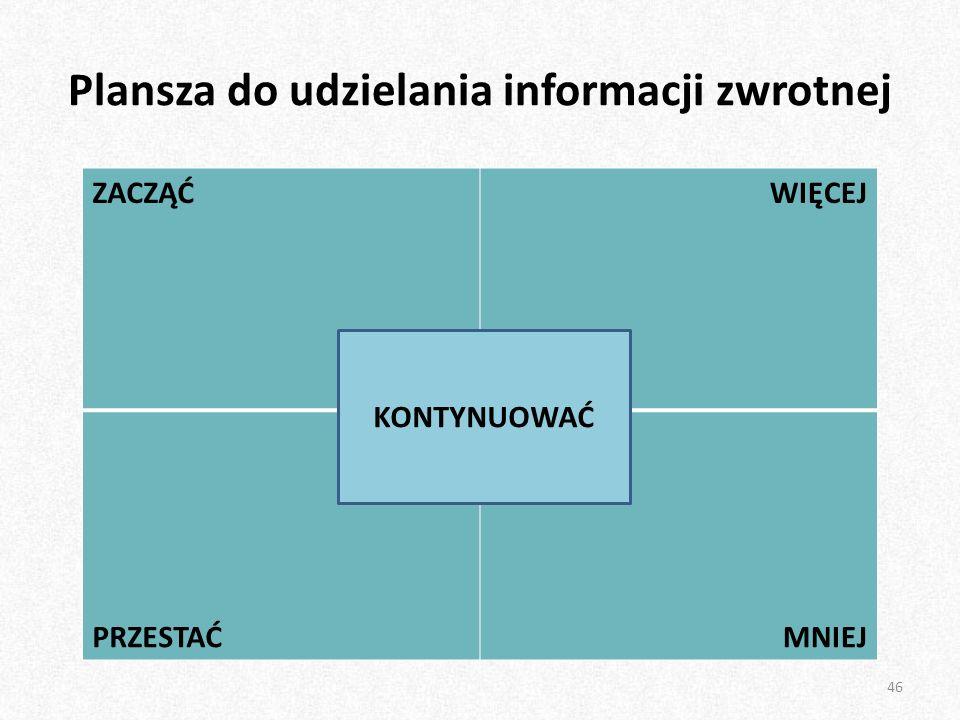 Plansza do udzielania informacji zwrotnej