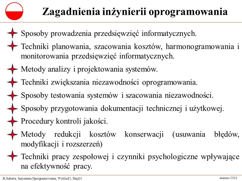 Zagadnienia inżynierii oprogramowania