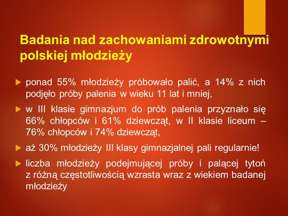 Badania nad zachowaniami zdrowotnymi polskiej młodzieży
