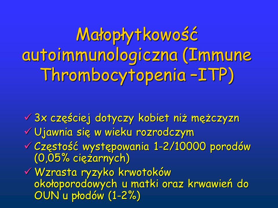 Małopłytkowość autoimmunologiczna (Immune Thrombocytopenia –ITP)