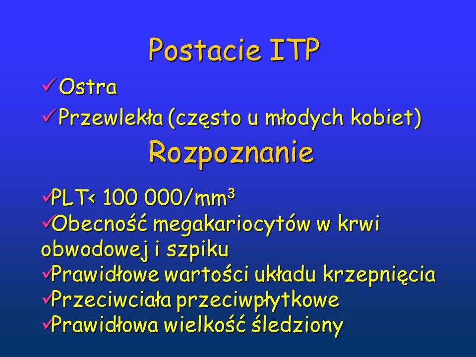 Postacie ITP Rozpoznanie Ostra Przewlekła (często u młodych kobiet)