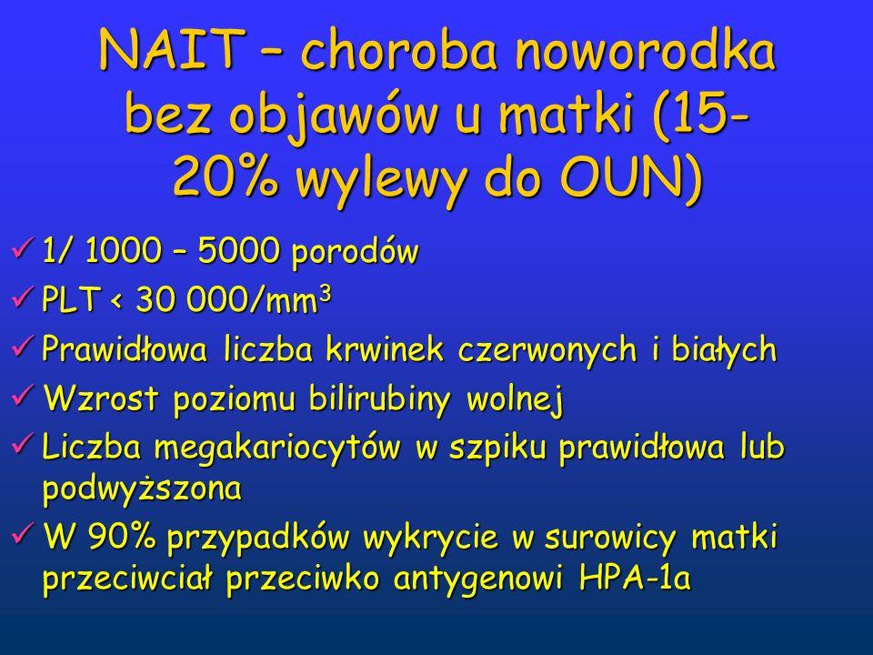 NAIT – choroba noworodka bez objawów u matki (15-20% wylewy do OUN)