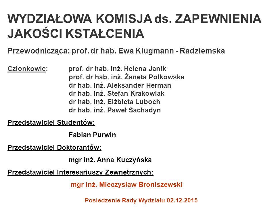 Posiedzenie Rady Wydziału 02.12.2015