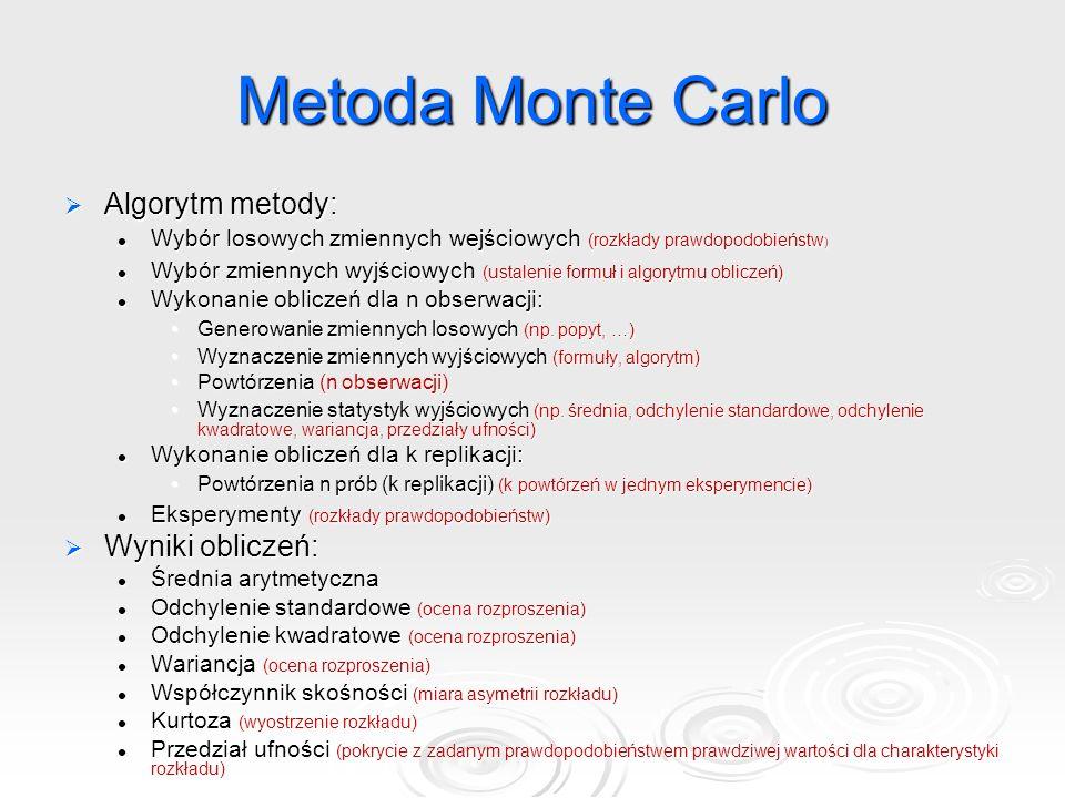Metoda Monte Carlo Algorytm metody: Wyniki obliczeń: