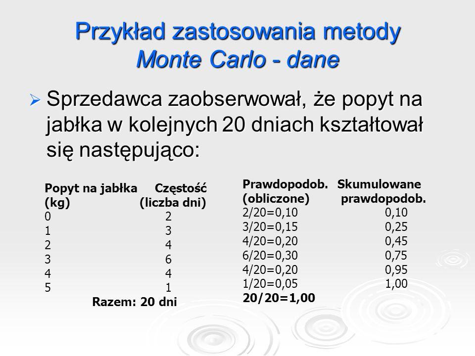 Przykład zastosowania metody Monte Carlo - dane