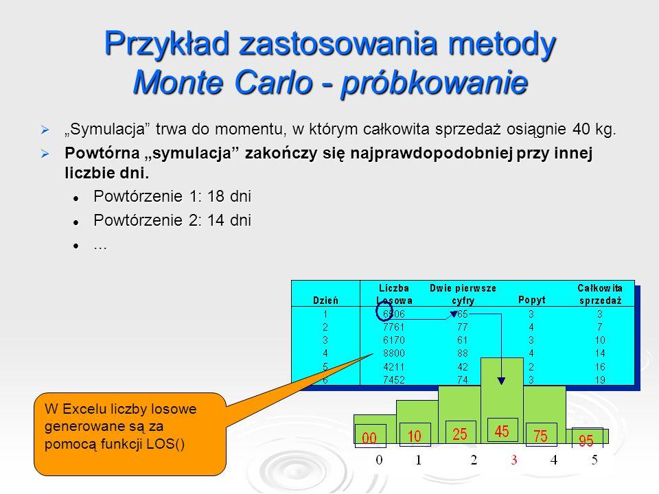 Przykład zastosowania metody Monte Carlo - próbkowanie