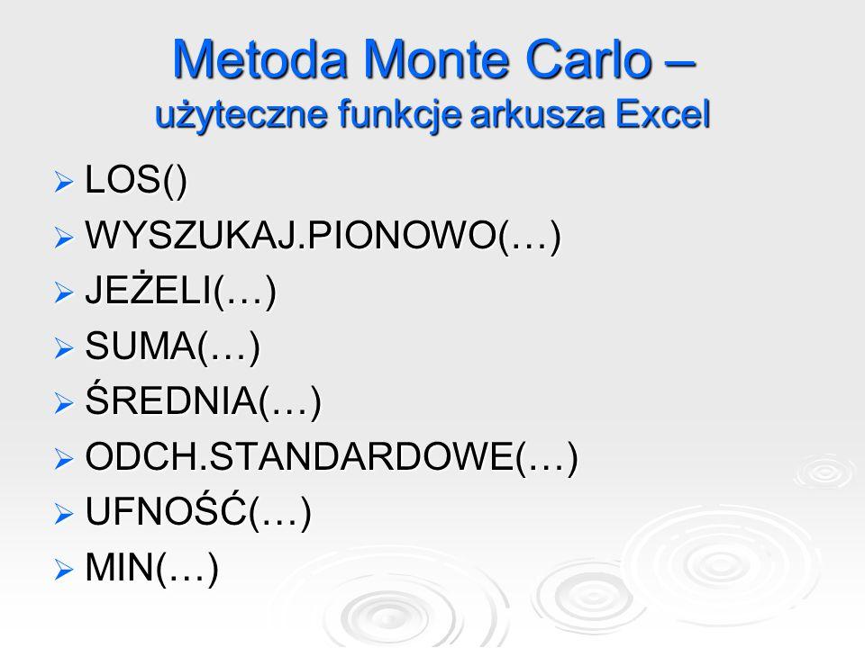 Metoda Monte Carlo – użyteczne funkcje arkusza Excel
