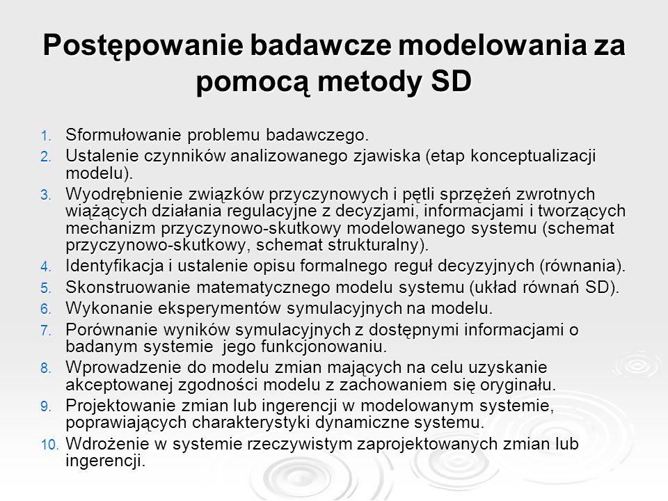 Postępowanie badawcze modelowania za pomocą metody SD