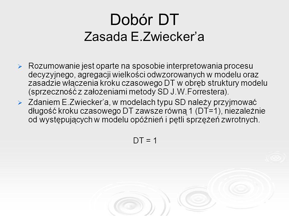 Dobór DT Zasada E.Zwiecker'a