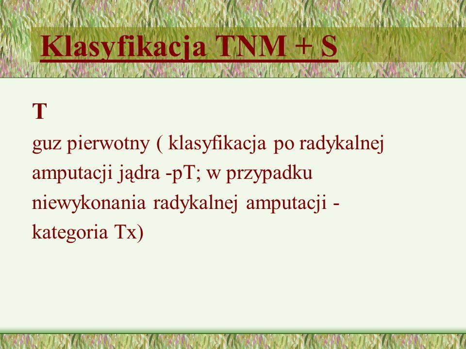 Klasyfikacja TNM + S T guz pierwotny ( klasyfikacja po radykalnej