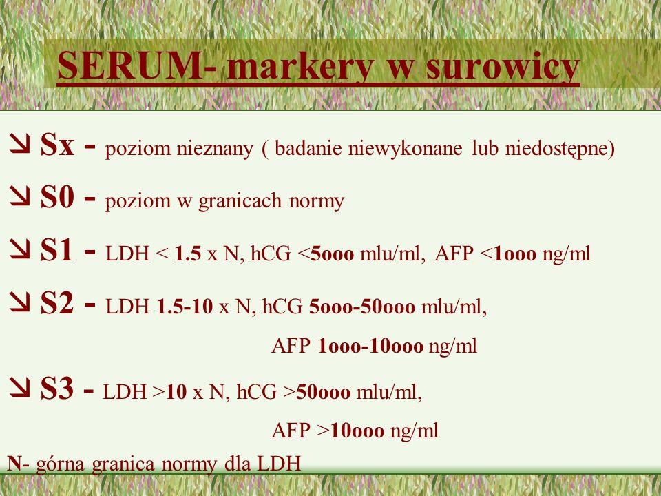 SERUM- markery w surowicy